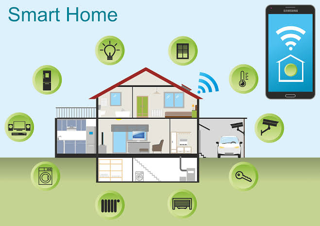 Important Benefits of Using A Smart Home Automation System